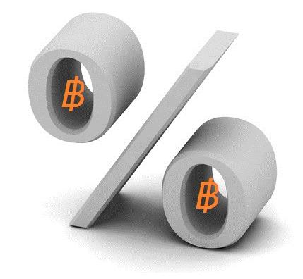 internetes befektetés a kereskedelemben