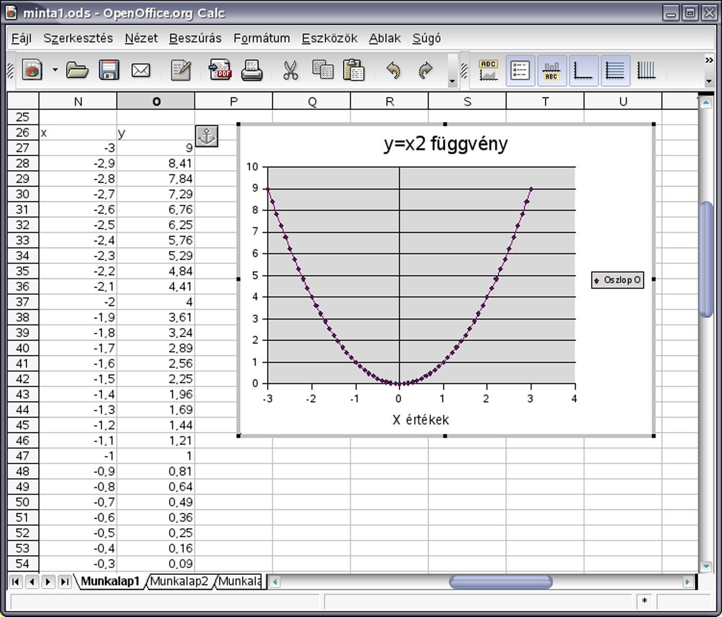 egy diagram opciójának időértéke hogyan lehet megtudni a bináris opciók trendjét
