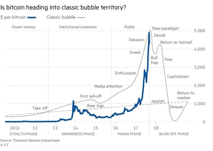bitcoin, hogyan lehet jó véget érni annál jobb pénzt keresni