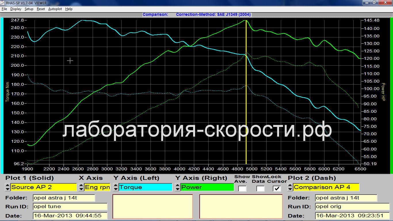 mik a turbó opciók indikátorok az opciókhoz 60 másodpercig