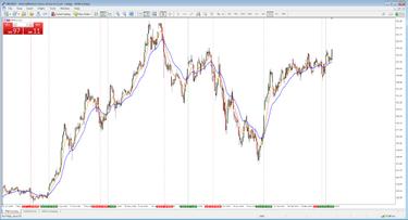 kereskedési stratégiák 30 percig A bináris opciók kereskedésének alapjai