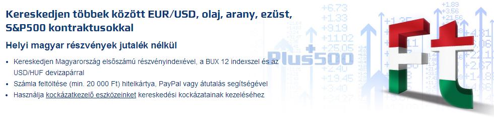 Euro / Hungarian Forint Valutatáblázat | Kereskedjen most