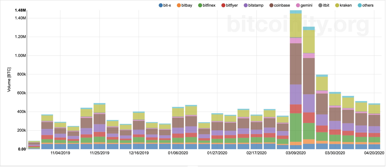 stratégia bináris opciók hírek hogyan kell dolgozni egy bitcoin pénztárcával