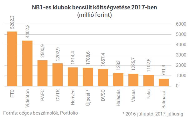Nőtt az iparűzésiadó-bevétel Kaposváron - namitgondolsz.hu