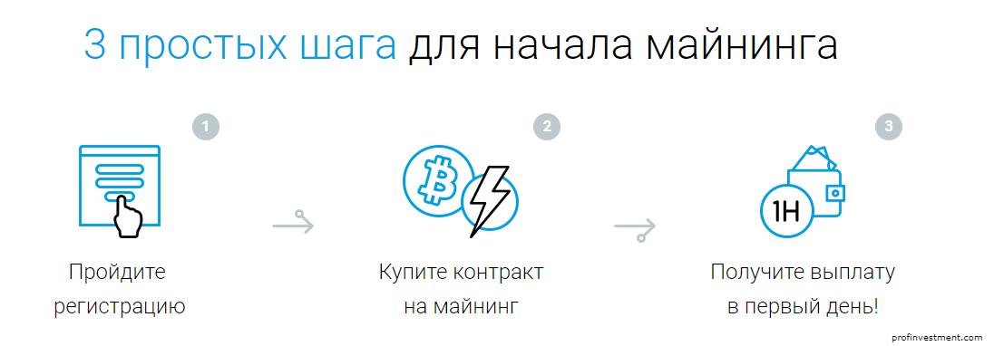 hogyan készíthetek bitcoint bitcoin trades ltd
