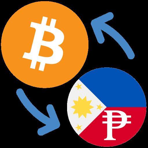 php bitcoin fizetési rendszer)