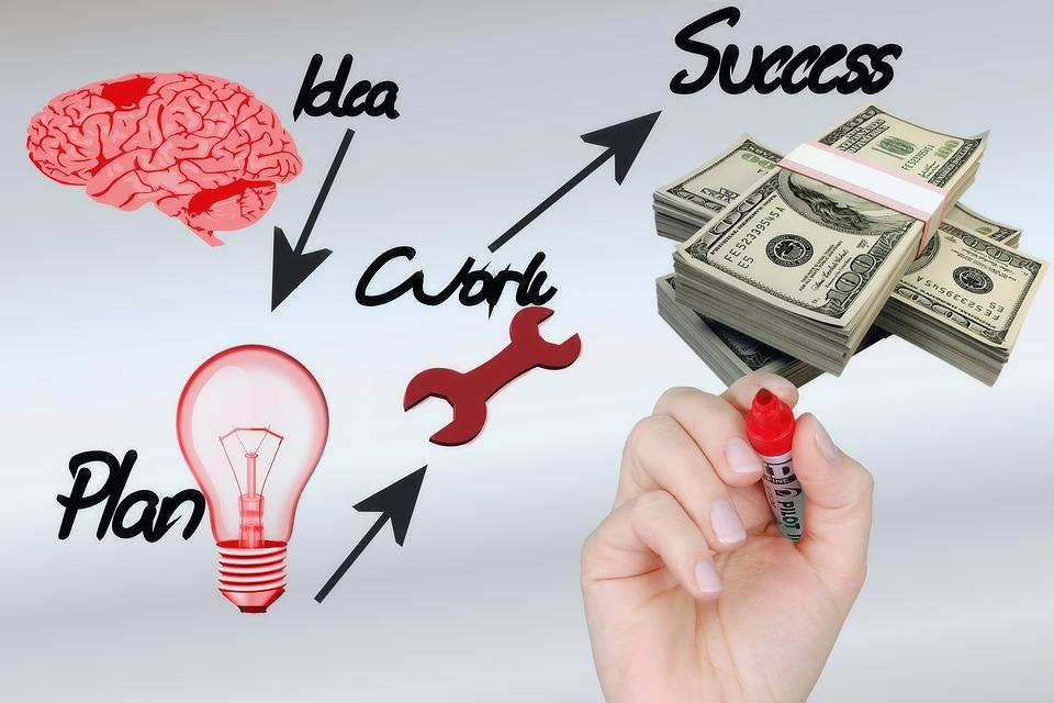 pénz opciók hogyan lehet további bevételi forrást találni az interneten