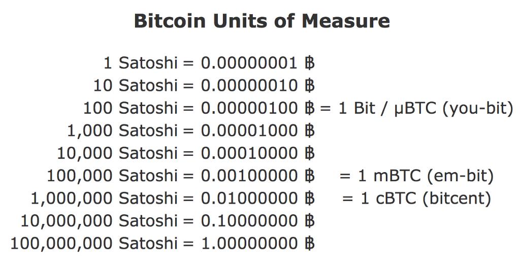 Satoshi to Bitcoin rate hogyan lehet pénzt keresni valódi interneten