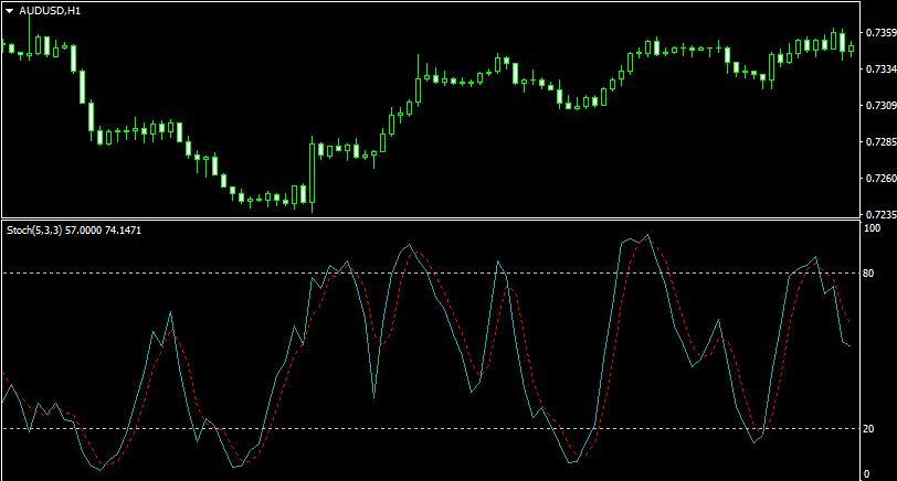 bináris lehetőségek a részvényekről