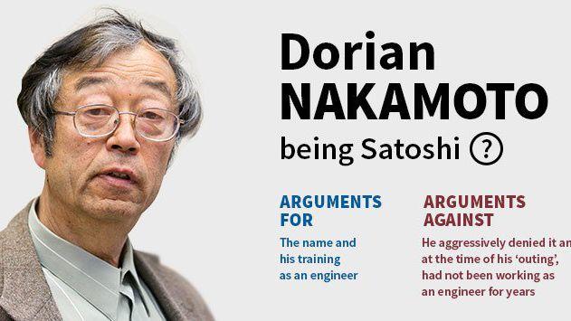 Satoshi to Bitcoin rate bináris opciók tanácsadói az MT 4-ben