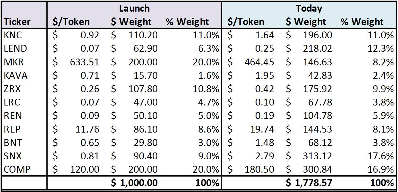 kockázati lehetőség a bitcoin ma dollárban van