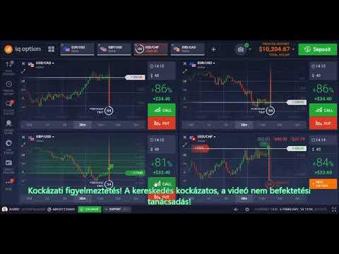 szoftver bináris opciók kereskedésére