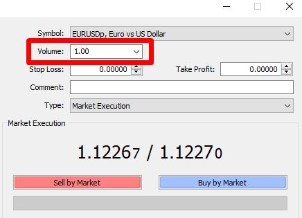 hogyan lehet kereskedni a fibonacci bináris opciókkal gyorsan néhány ezer