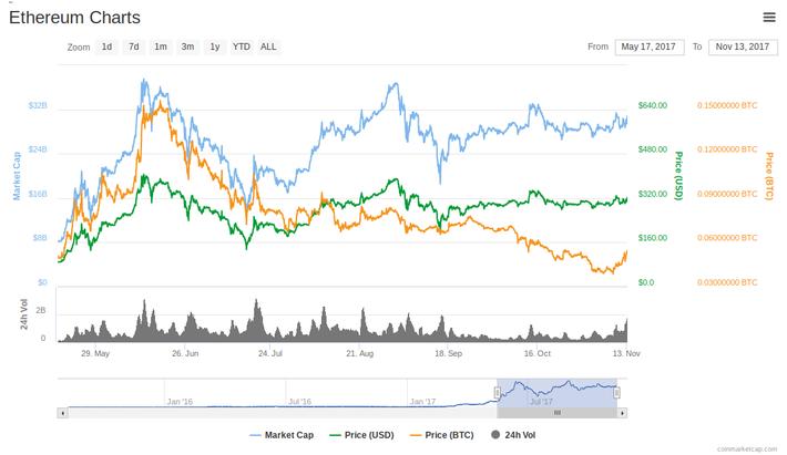 A bitcoinok automatikus vásárlása a SEPA betétből