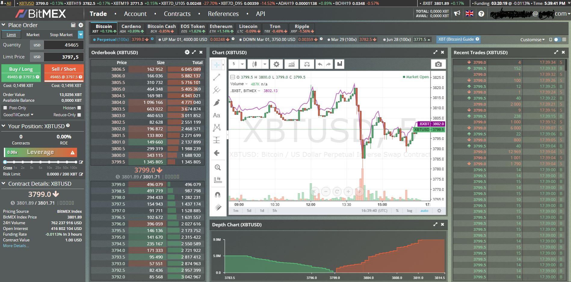 gyors kereskedési rendszer részletei