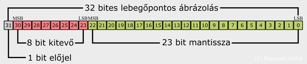 mobil bevételek a hálózatban stratégiák a bináris opciókkal foglalkozó szakemberek számára