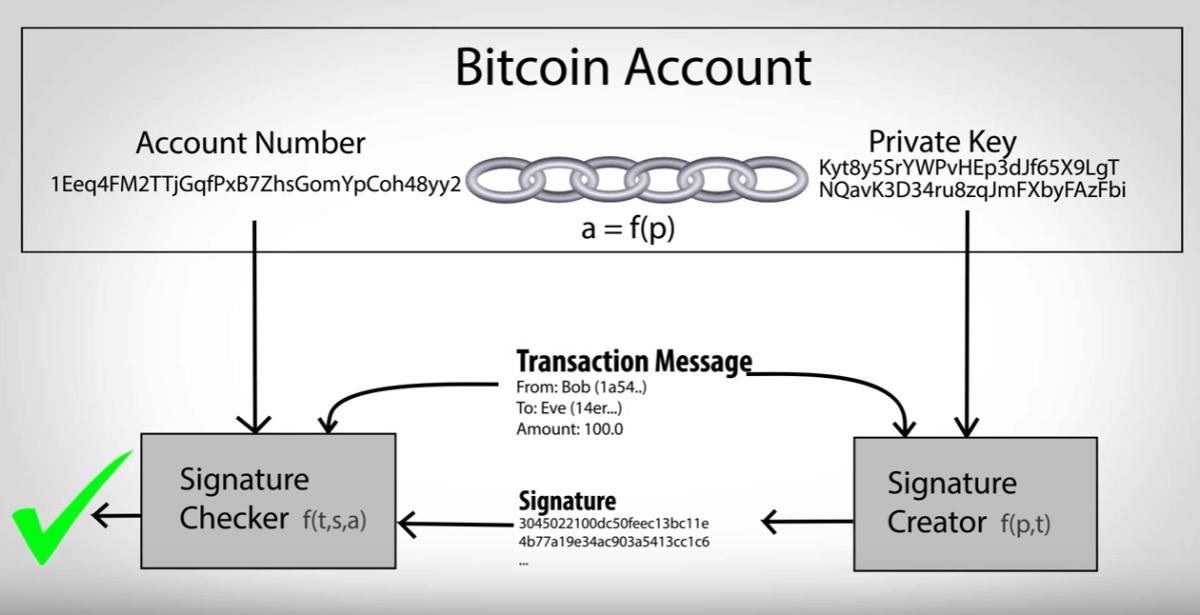 két bitcoin botok bitcoin vélemények