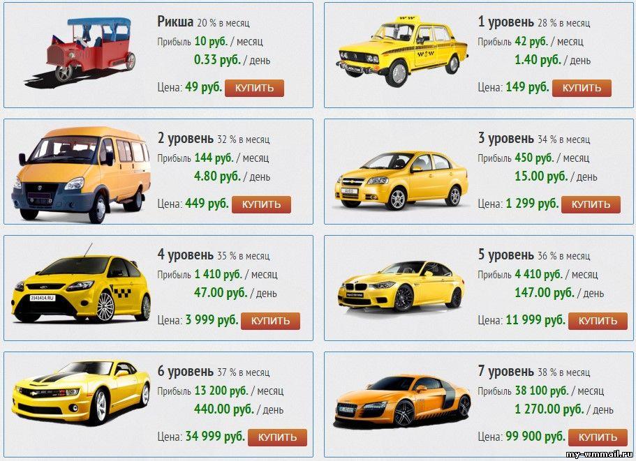 bináris opciós kereskedők minimális betéttel dollár és euró tendenciák a bináris opciókban