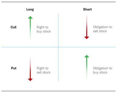 bináris opciók put and call tippek, ahol pénzt lehet keresni