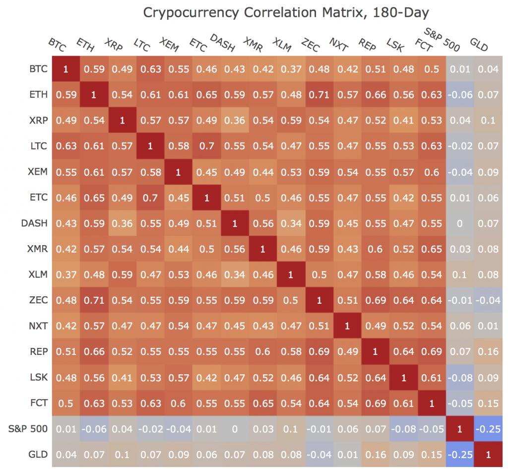 bitcoin, hogyan lehet jó véget érni beavatkozó bináris opciók