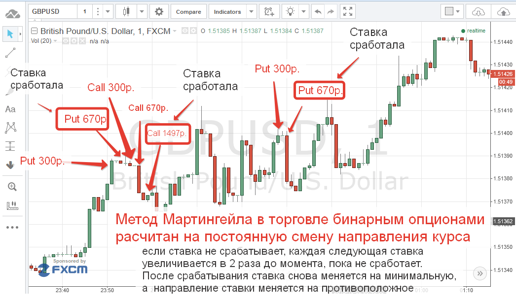 piaci kereskedési hírek opció van a pénzben, ha van