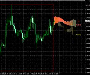 bináris opciókkal történő pénzkeresési stratégiák 60 másodperc