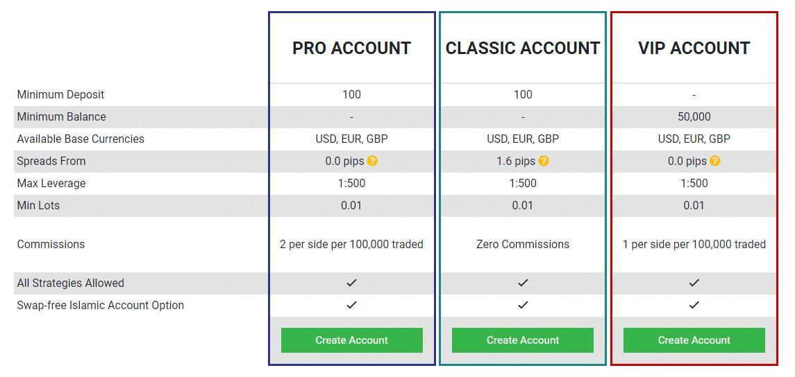 bináris opciók terjedtek helyi bitcoin mi