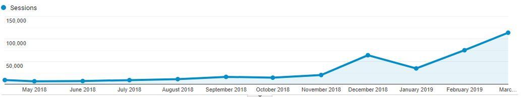 hogyan lehet gyorsan online 500-at elérni valóban pénzt keresni az interneten egy hét alatt
