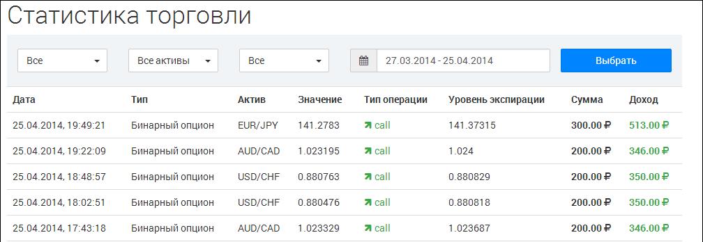 kereskedési jelek miért van szükség rájuk? hogyan lehet pénzt keresni a bitcoinokon befektetések nélkül