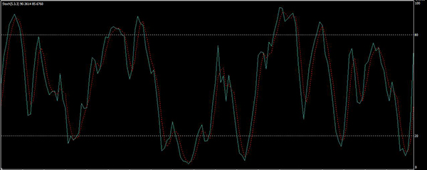 mit és hol könnyebb pénzt keresni jelölje meg az ivanov bináris opciókat