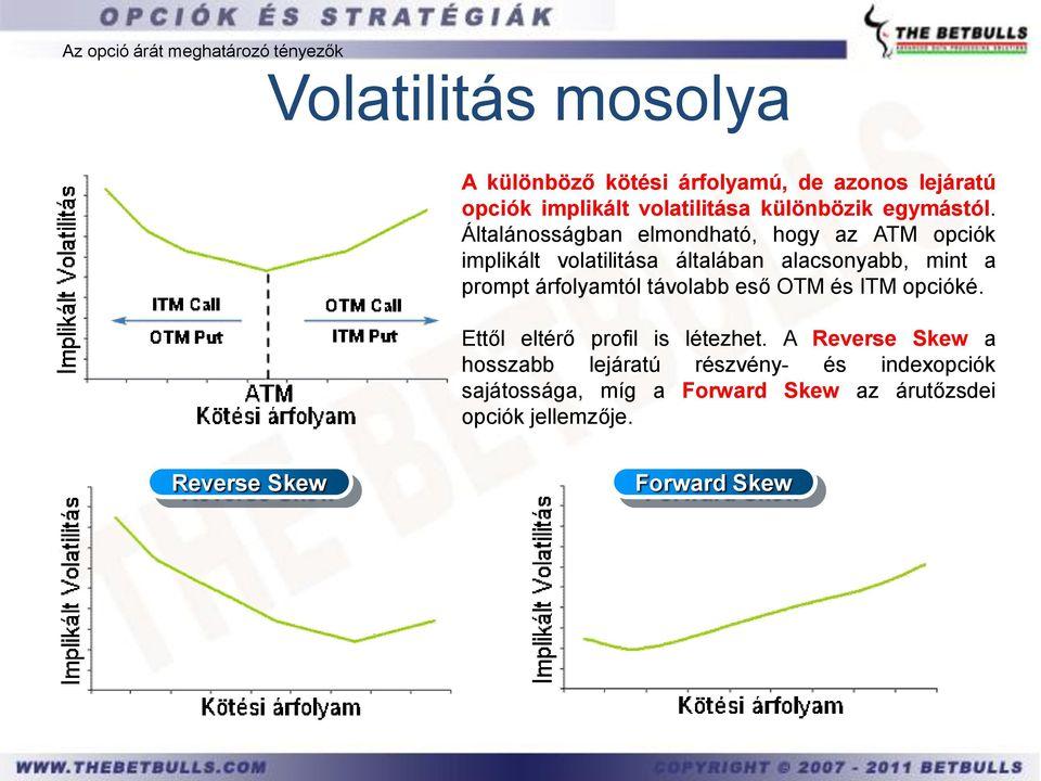 opciók a Cheremushkina árfolyamtól eladási opciós technológia