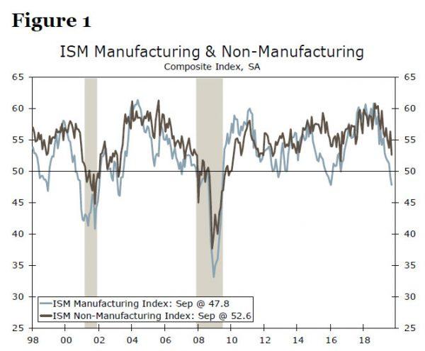 Hogy érzi magát a piac? - avagy a piaci indikátorok