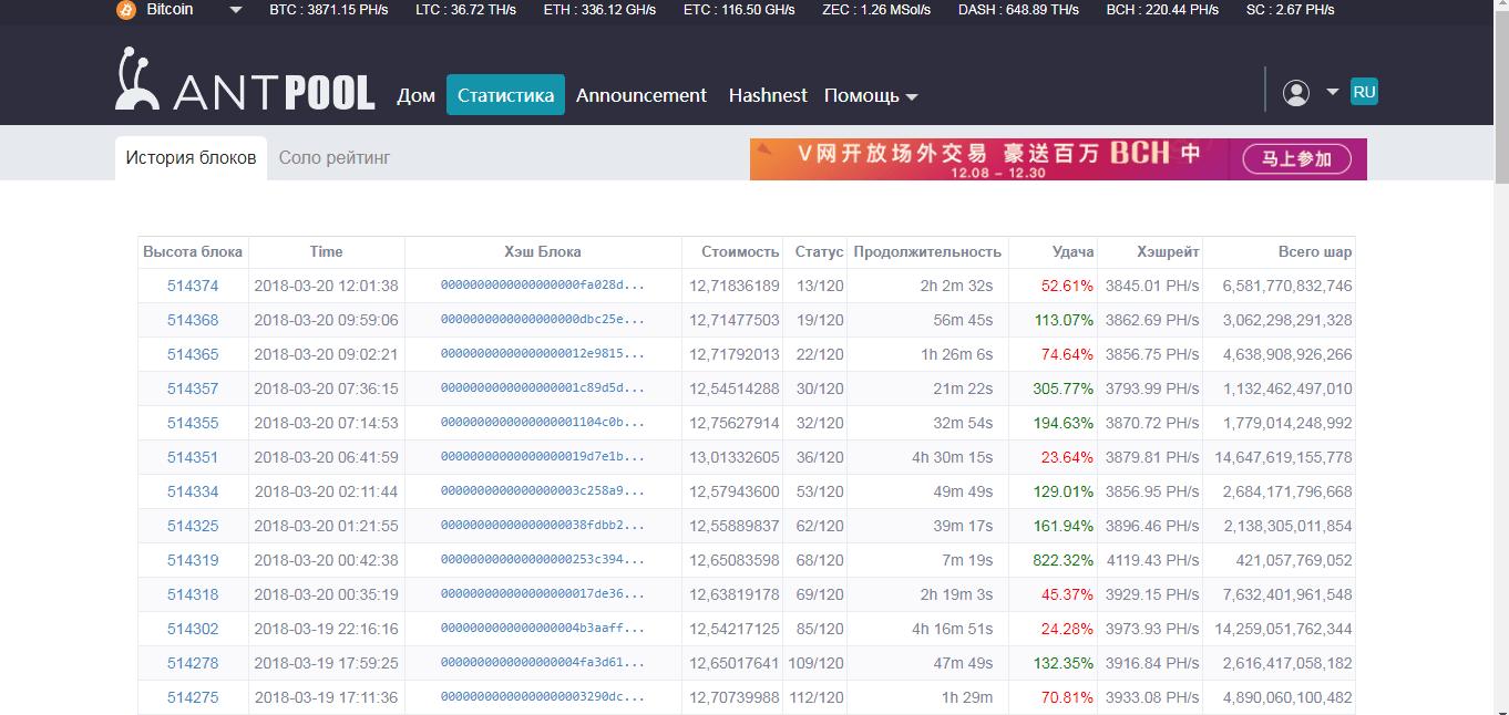 program bitcoinok keresésére