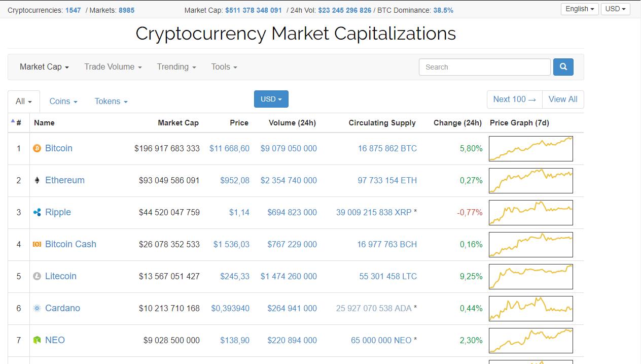 megéri a bitcoin bányászok