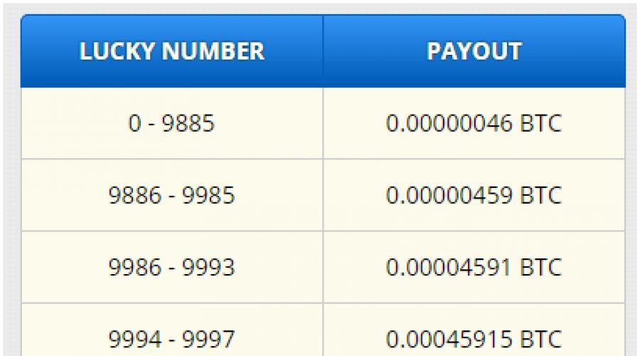 ingyenes btc lottó)
