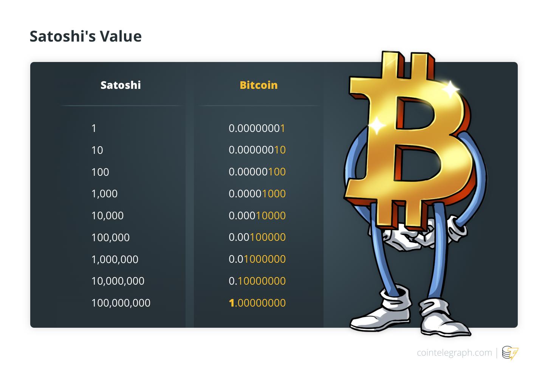 Satoshi to Bitcoin rate bináris opciós kereskedési képzés