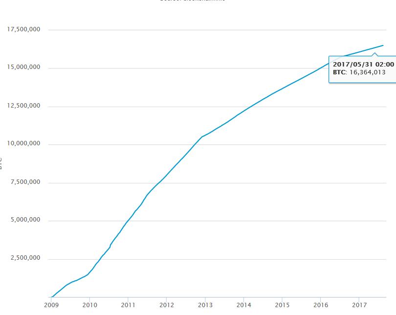Online befektetési útmutató kezdőknek – Mibe fektessek 2020-ban