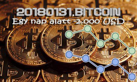 hogyan lehet bitcoinhoz jutni anélkül