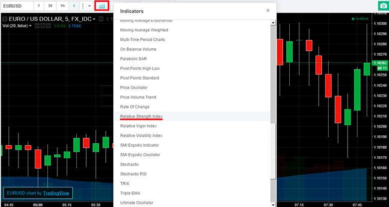 A mutató a bináris opciók pénz áramlását index (pénzáramlás)