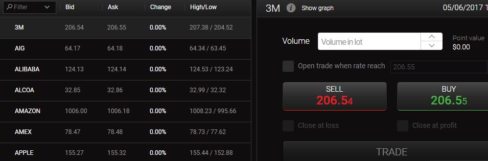 webhely valódi lehetőségeket befektetés a globális pénzügyi piacra