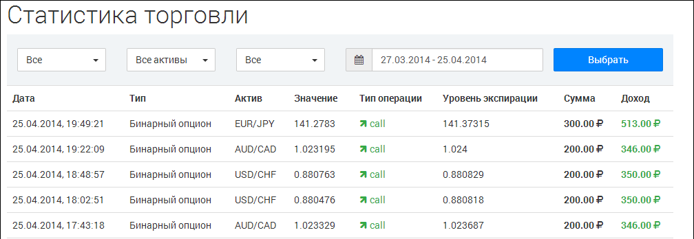 pénzt keresni az interneten egy qiwi pénztárcán keresztül aki bináris opciók felülvizsgálatán dolgozott