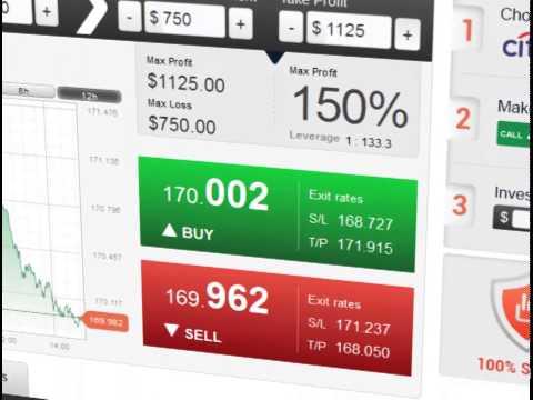 prvate fx bináris opciók részvényopciók befektetés nélkül
