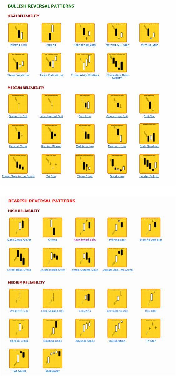 legjobb bináris opciós felületei
