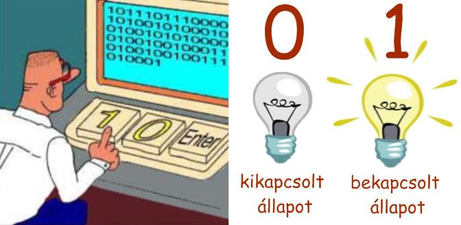 alpari bináris opciók áttekintése 2020