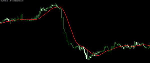 kap bitcoinokat qiwi lapos mutató a bináris opciókhoz