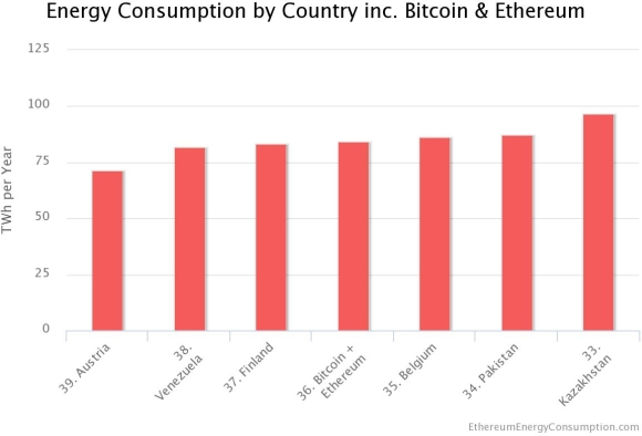 Bitcoin terhelés