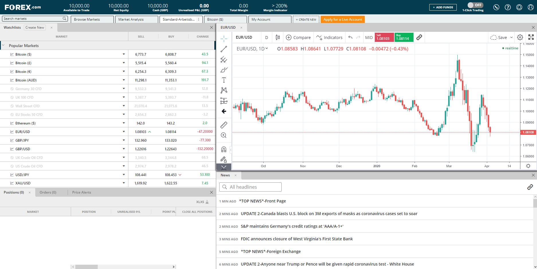 24 opciós bemutató számla, hogyan lehet megnyitni bitcoin generátor bevétele