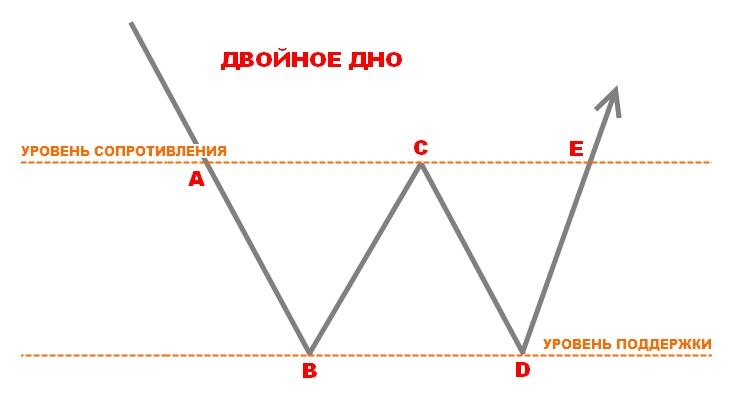 vctory bináris opciós stratégia
