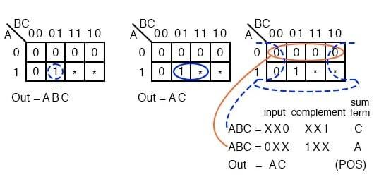 konstruktor bináris opciókhoz